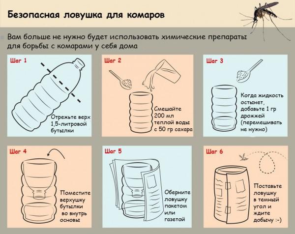 Как сделать ловушку для комаров www.superonly.ru